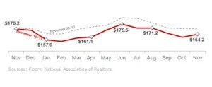 New Jersey Real Estate Home Prices